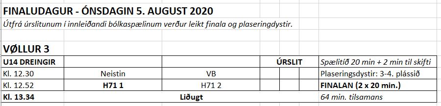 U14 dreingir – innleiðandi úrslit og finalistar