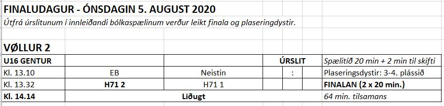 U16 gentur – innleiðandi úrslit og finalistar