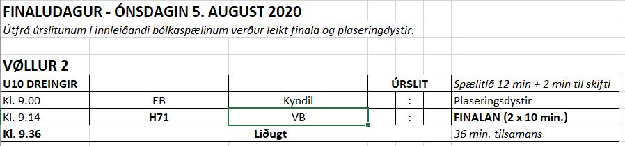 U10 dreingir – innleiðandi úrslit og finalistar